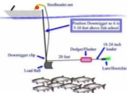 Stangholder til båd rustfri